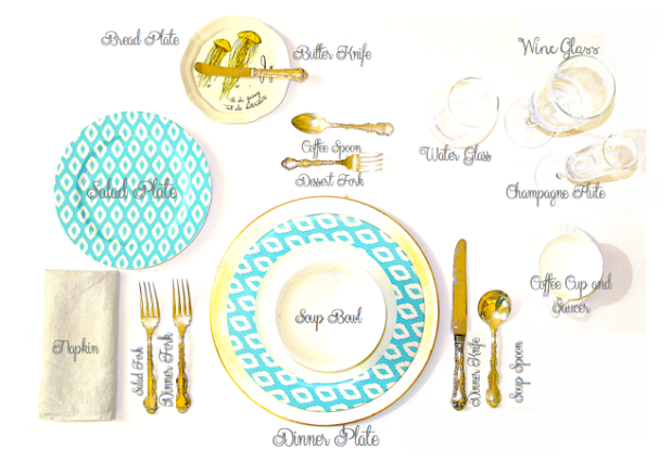 How To Set A Table Properly Extraordinary With How to Set a Proper Table Setting Pictures